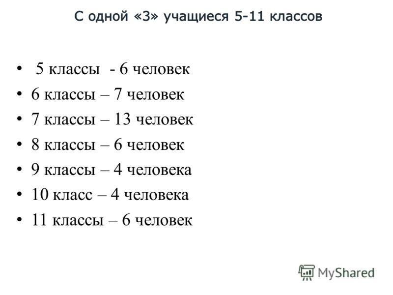 5 классы - 6 человек 6 классы – 7 человек 7 классы – 13 человек 8 классы – 6 человек 9 классы – 4 человека 10 класс – 4 человека 11 классы – 6 человек