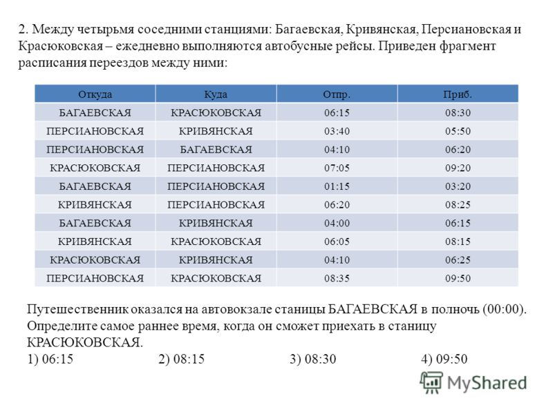 2. Между четырьмя соседними станциями: Багаевская, Кривянская, Персиановская и Красюковская – ежедневно выполняются автобусные рейсы. Приведен фрагмент расписания переездов между ними: ОткудаКудаОтпр.Приб. БАГАЕВСКАЯКРАСЮКОВСКАЯ06:1508:30 ПЕРСИАНОВСК