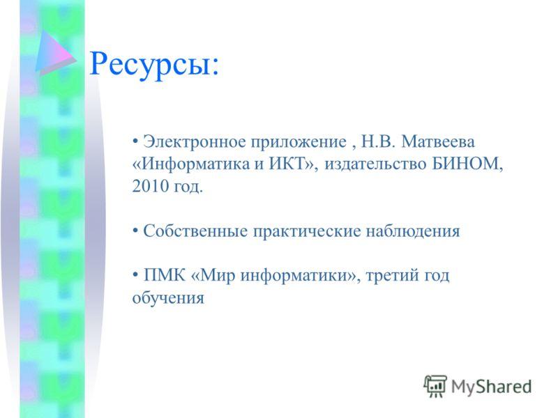 Ресурсы: Электронное приложение, Н.В. Матвеева «Информатика и ИКТ», издательство БИНОМ, 2010 год. Собственные практические наблюдения ПМК «Мир информатики», третий год обучения