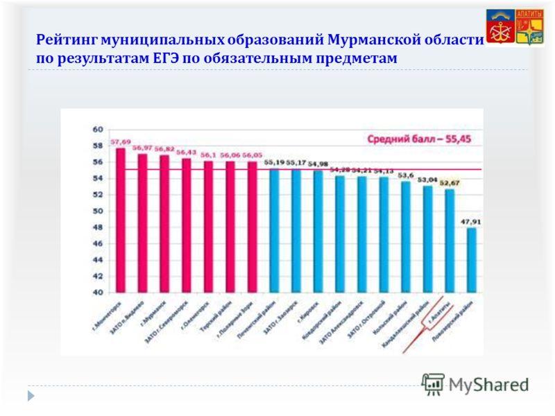 Рейтинг муниципальных образований Мурманской области по результатам ЕГЭ по обязательным предметам