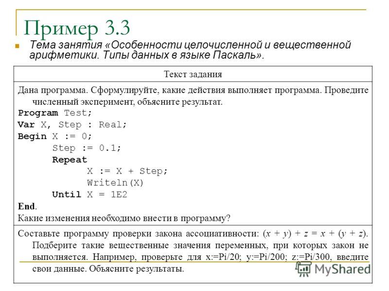 Пример 3.3 Тема занятия «Особенности целочисленной и вещественной арифметики. Типы данных в языке Паскаль». Текст задания Дана программа. Сформулируйте, какие действия выполняет программа. Проведите численный эксперимент, объясните результат. Program
