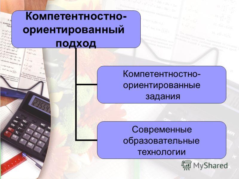 Компетентностно- ориентированный подход Компетентностно- ориентированные задания Современные образовательные технологии