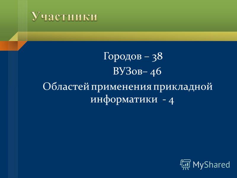 Городов – 38 ВУЗов– 46 Областей применения прикладной информатики - 4
