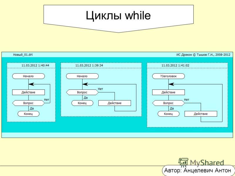 Циклы while Автор: Анцелевич Антон