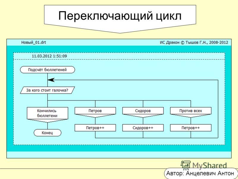 Переключающий цикл Автор: Анцелевич Антон