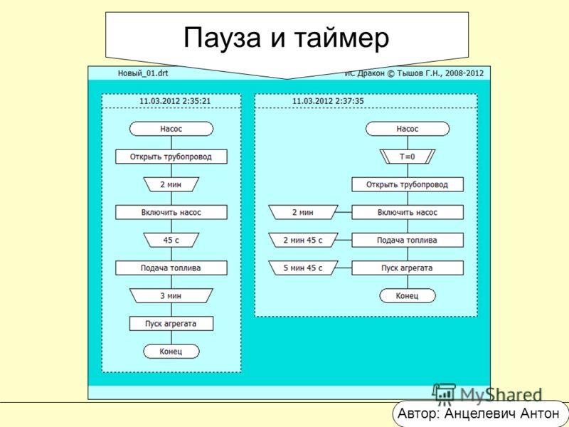 Пауза и таймер Автор: Анцелевич Антон