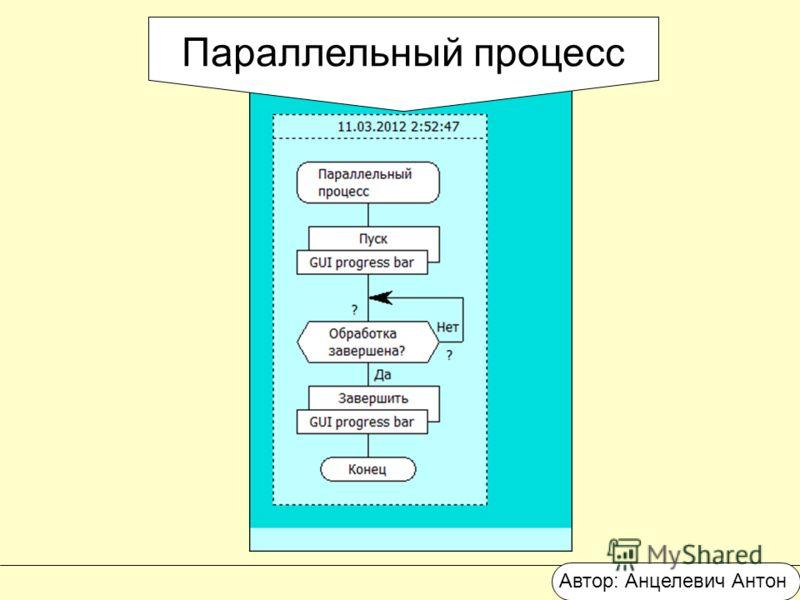 Параллельный процесс Автор: Анцелевич Антон