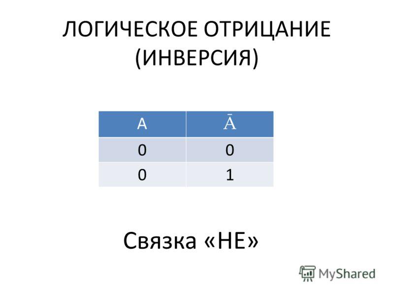 ЛОГИЧЕСКОЕ ОТРИЦАНИЕ (ИНВЕРСИЯ) А Ā 00 01 Связка «НЕ»