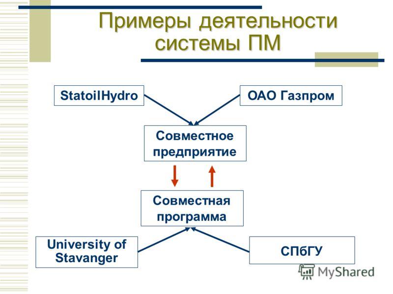 StatoilHydroОАО Газпром Совместное предприятие University of Stavanger СПбГУ Совместная программа Примеры деятельности системы ПМ