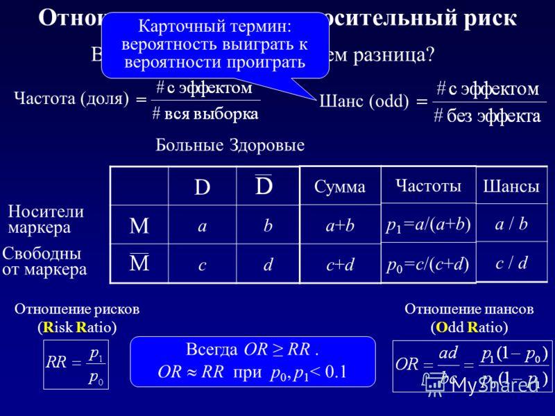 Шанс (odd) Частота (доля) Отношение шансов (Odd Ratio) Отношение рисков (Risk Ratio) Всегда OR RR. OR RR при p 0, p 1 < 0.1 Сумма a+ba+b c+dc+d Отношение шансов и относительный риск D M ab cd ЗдоровыеБольные Носители маркера Свободны от маркера Часто