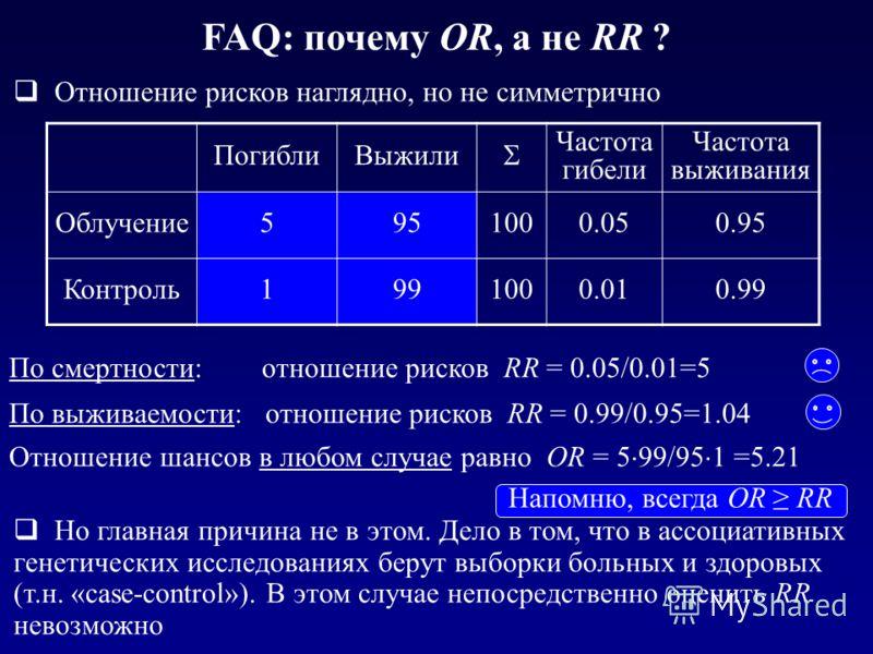 FAQ: почему OR, а не RR ? ПогиблиВыжили Частота гибели Частота выживания Облучение5951000.050.95 Контроль1991000.010.99 По смертности: отношение рисков RR = 0.05/0.01=5 По выживаемости: отношение рисков RR = 0.99/0.95=1.04 Отношение шансов в любом сл