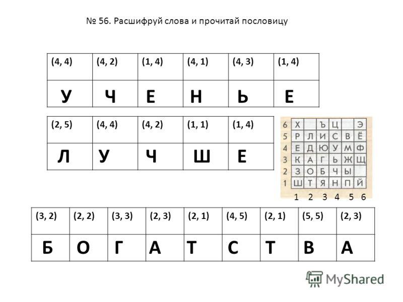 56. Расшифруй слова и прочитай пословицу (4, 4)(4, 2)(1, 4)(4, 1)(4, 3)(1, 4) УЧЕНЬЕ (2, 5)(4, 4)(4, 2)(1, 1)(1, 4) ЛУЧШЕ (3, 2)(2, 2)(3, 3)(2, 3)(2, 1)(4, 5)(2, 1)(5, 5)(2, 3) БОГАТСТВА 1 2 3 4 5 6