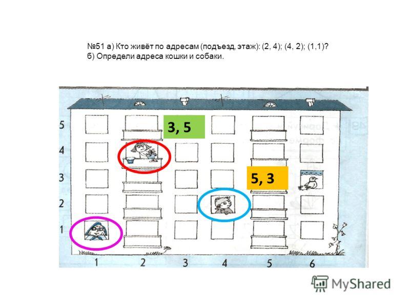 51 а) Кто живёт по адресам (подъезд, этаж): (2, 4); (4, 2); (1,1)? б) Определи адреса кошки и собаки. 5, 3 3, 5