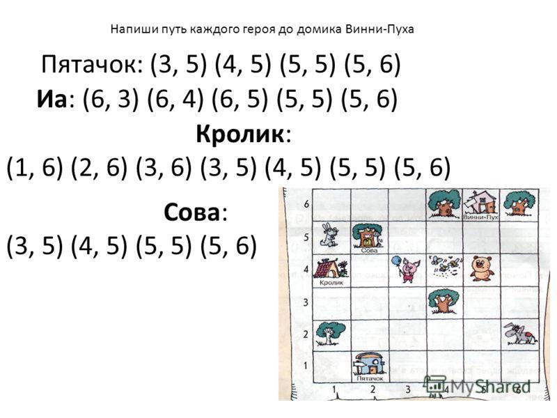 Пятачок: (3, 5) (4, 5) (5, 5) (5, 6) Иа: (6, 3) (6, 4) (6, 5) (5, 5) (5, 6) Кролик: (1, 6) (2, 6) (3, 6) (3, 5) (4, 5) (5, 5) (5, 6) Напиши путь каждого героя до домика Винни-Пуха Сова: (3, 5) (4, 5) (5, 5) (5, 6)