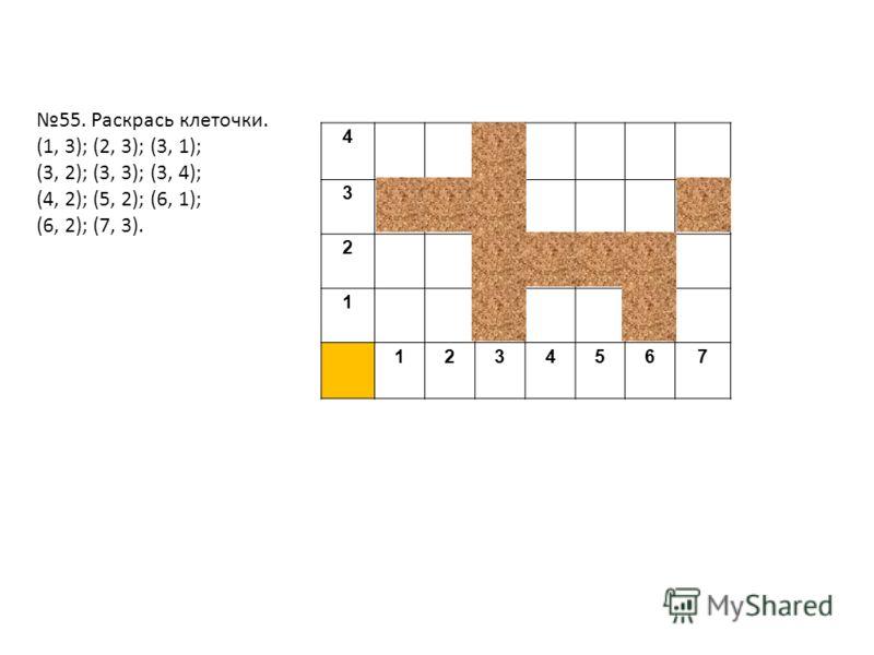 55. Раскрась клеточки. (1, 3); (2, 3); (3, 1); (3, 2); (3, 3); (3, 4); (4, 2); (5, 2); (6, 1); (6, 2); (7, 3). 4 3 2 1 1234567