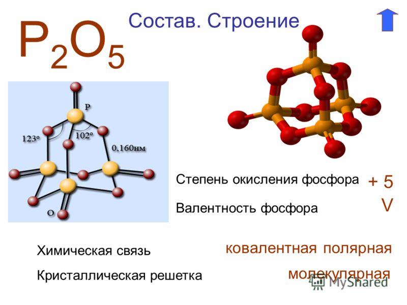 Р2О5Р2О5 Степень окисления фосфора + 5+ 5 Валентность фосфора V Состав. Строение Химическая связь ковалентная полярная Кристаллическая решетка молекулярная