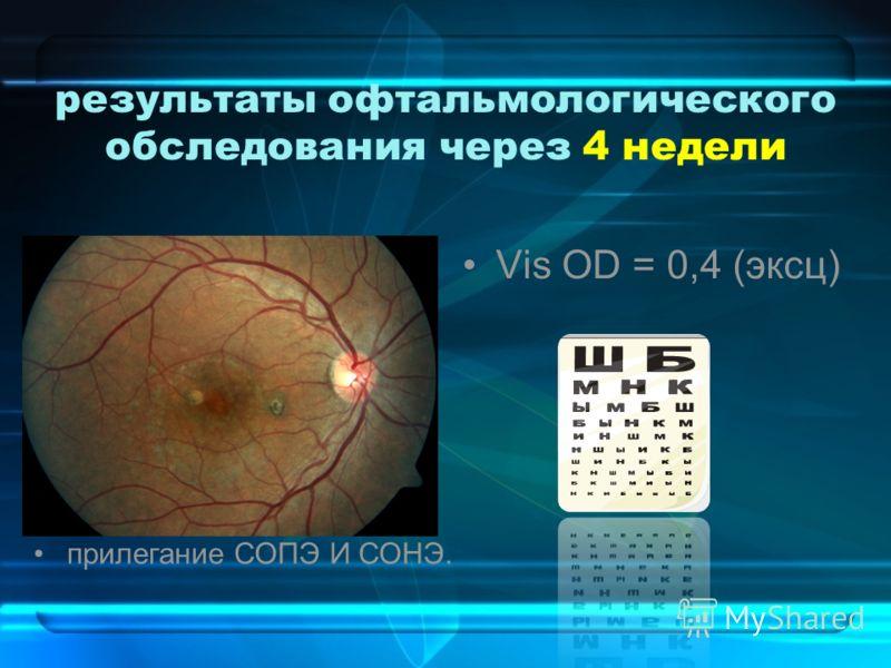результаты офтальмологического обследования через 4 недели Vis OD = 0,4 (эксц) прилегание СОПЭ И СОНЭ.