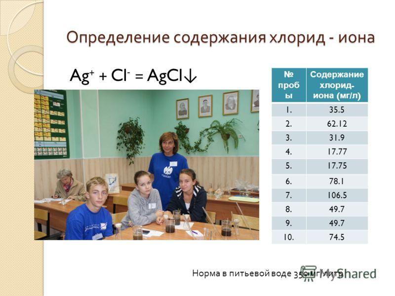 Определение содержания хлорид - иона Ag + + Cl - = AgCl проб ы Содержание хлорид - иона ( мг / л ) 1.35.5 2.62.12 3.31.9 4.17.77 5.17.75 6.78.1 7.106.5 8.49.7 9.49.7 10.74.5 Норма в питьевой воде 350 мг/литр