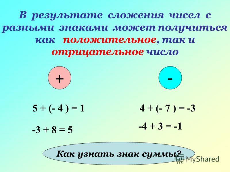 В результате сложения чисел с разными знаками может получиться как положительное, так и отрицательное число 5 + (- 4 ) = 14 + (- 7 ) = -3 -4 + 3 = -1 -3 + 8 = 5 +- Как узнать знак суммы?