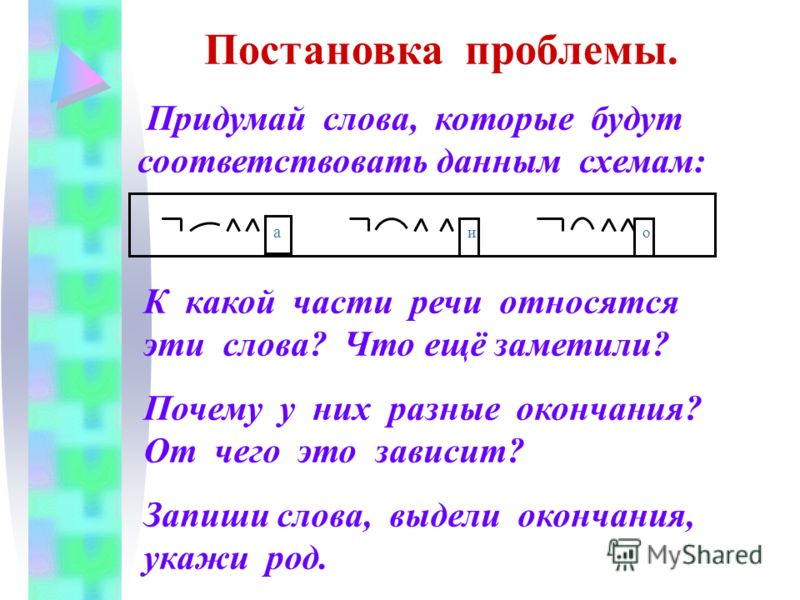 Постановка проблемы. Придумай слова, которые будут соответствовать данным схемам: ио а К какой части речи относятся эти слова? Что ещё заметили? Почему у них разные окончания? От чего это зависит? Запиши слова, выдели окончания, укажи род.