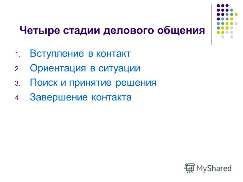Четыре стадии делового общения 1. Вступление в контакт 2. Ориентация в ситуации 3. Поиск и принятие решения 4. Завершение контакта