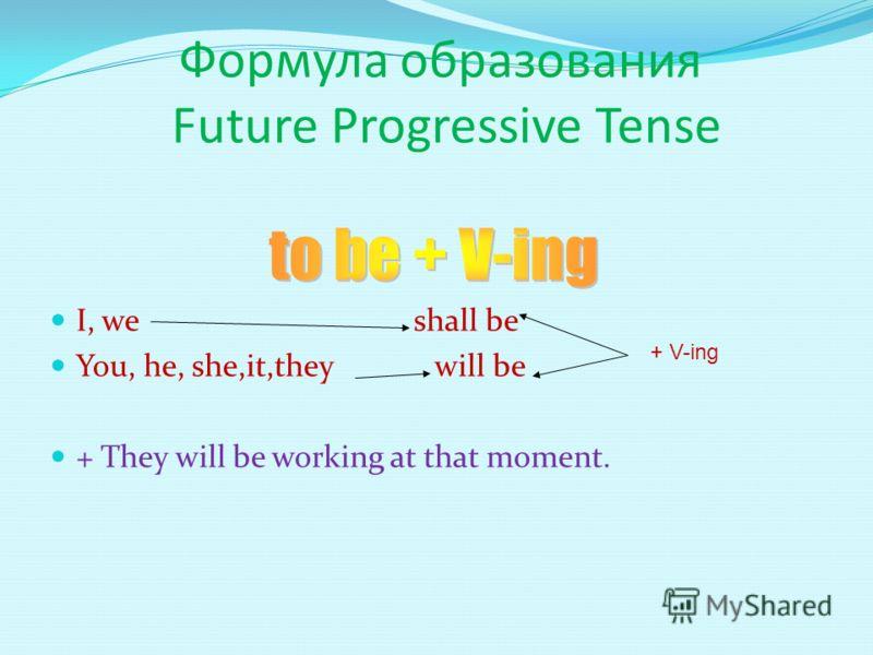 Формула образования Future Progressive Tense + V-ing
