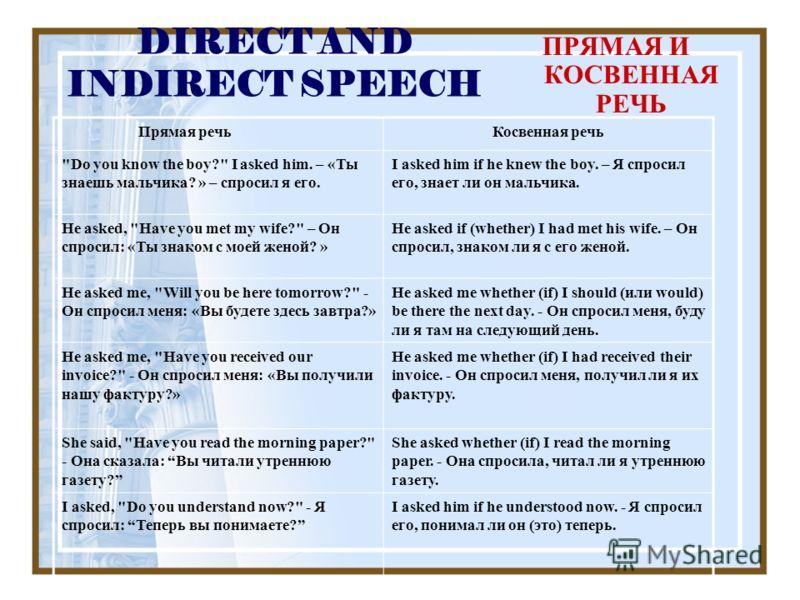 DIRECT AND INDIRECT SPEECH ПРЯМАЯ И КОСВЕННАЯ РЕЧЬ Прямая речьКосвенная речь