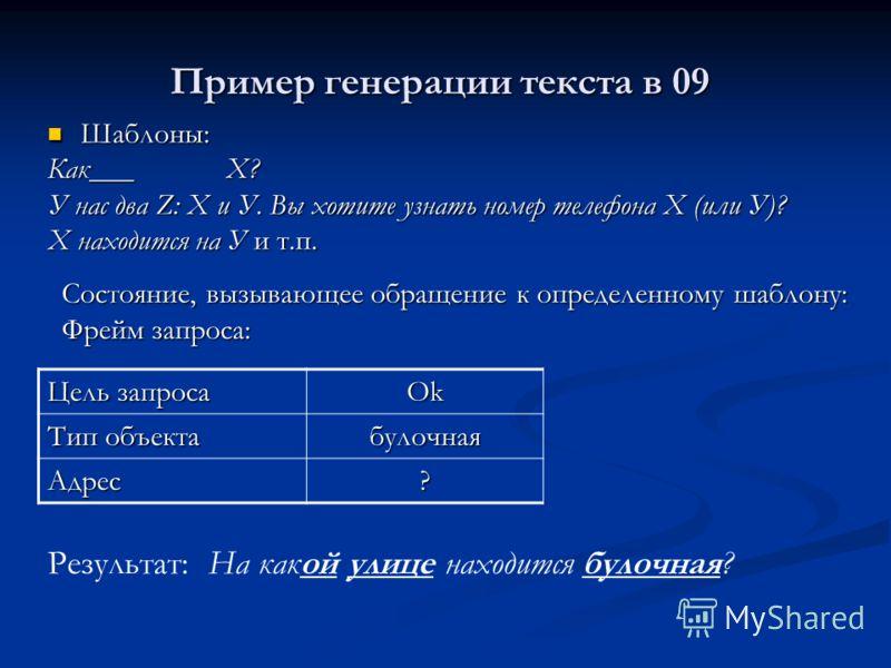 Пример генерации текста в 09 Шаблоны: Шаблоны: Как___ Х? У нас два Z: X и У. Вы хотите узнать номер телефона Х (или У)? Х находится на У и т.п. Цель запроса Ok Тип объекта булочная Адрес? Состояние, вызывающее обращение к определенному шаблону: Фрейм