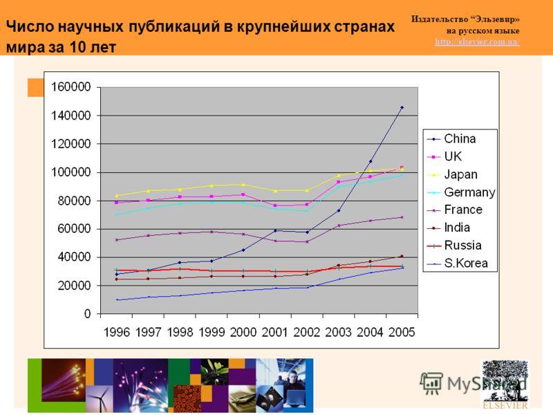 Издательство Эльзевир» на русском языке http://elsevier.com.ua/ http://elsevier.com.ua/ Число научных публикаций в крупнейших странах мира за 10 лет