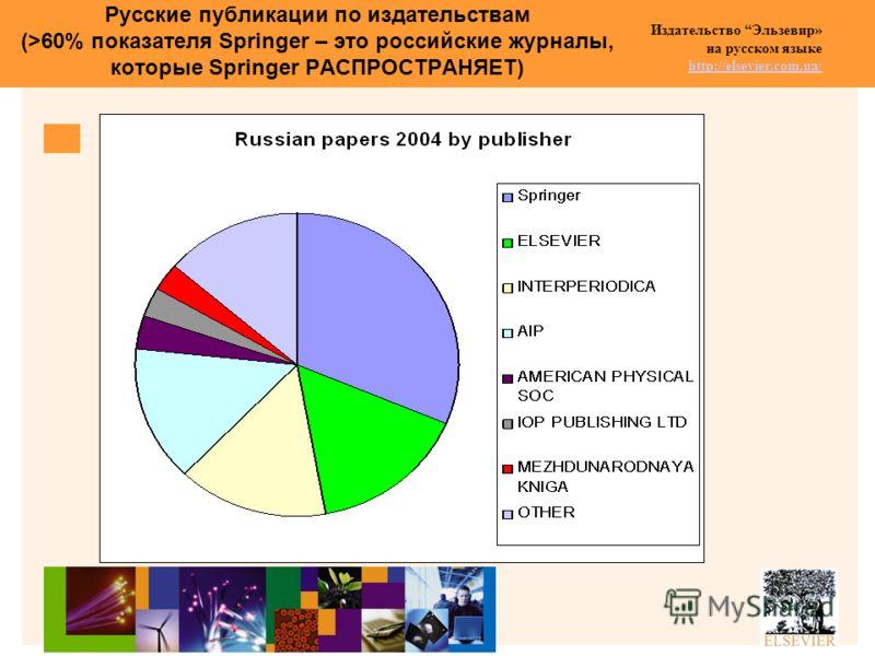 Издательство Эльзевир» на русском языке http://elsevier.com.ua/ http://elsevier.com.ua/ Русские публикации по издательствам (>60% показателя Springer – это российские журналы, которые Springer РАСПРОСТРАНЯЕТ)