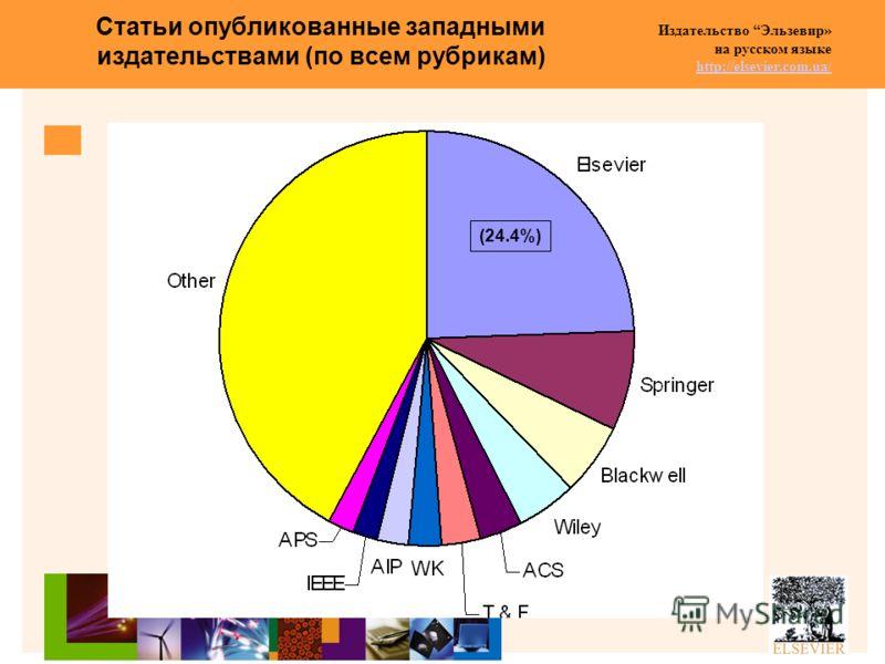 Издательство Эльзевир» на русском языке http://elsevier.com.ua/ http://elsevier.com.ua/ Статьи опубликованные западными издательствами (по всем рубрикам) (24.4%)