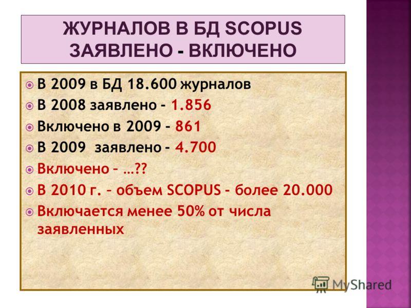 В 2009 в БД 18.600 журналов В 2008 заявлено - 1.856 Включено в 2009 - 861 В 2009 заявлено - 4.700 Включено – …?? В 2010 г. – объем SCOPUS - более 20.000 Включается менее 50% от числа заявленных ЖУРНАЛОВ В БД SCOPUS ЗАЯВЛЕНО - ВКЛЮЧЕНО