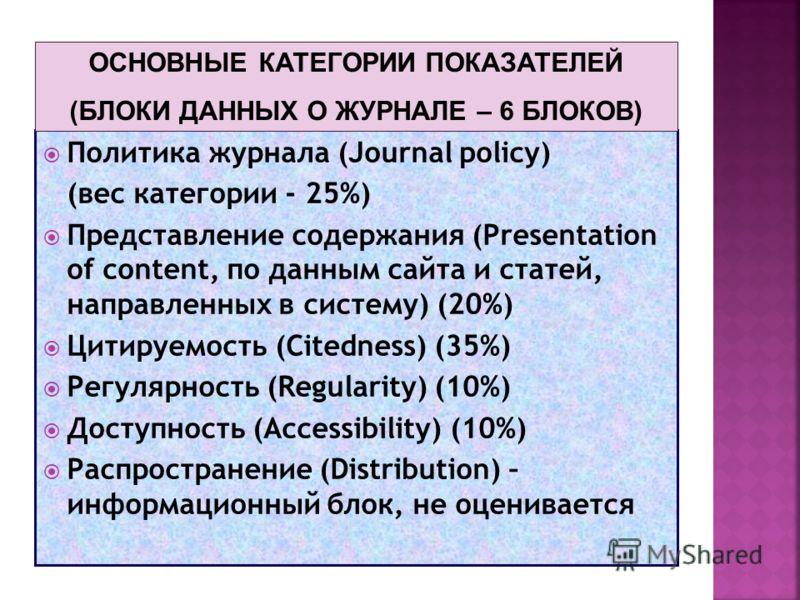 Политика журнала (Journal policy) (вес категории - 25%) Представление содержания (Presentation of content, по данным сайта и статей, направленных в систему) (20%) Цитируемость (Citedness) (35%) Регулярность (Regularity) (10%) Доступность (Accessibili