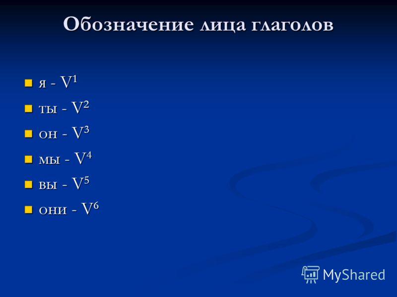 Обозначение лица глаголов я - V 1 я - V 1 ты - V 2 ты - V 2 он - V 3 он - V 3 мы - V 4 мы - V 4 вы - V 5 вы - V 5 они - V 6 они - V 6