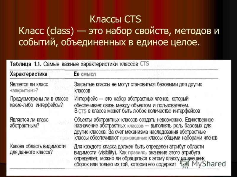 Классы CTS Класс (class) это набор свойств, методов и событий, объединенных в единое целое.
