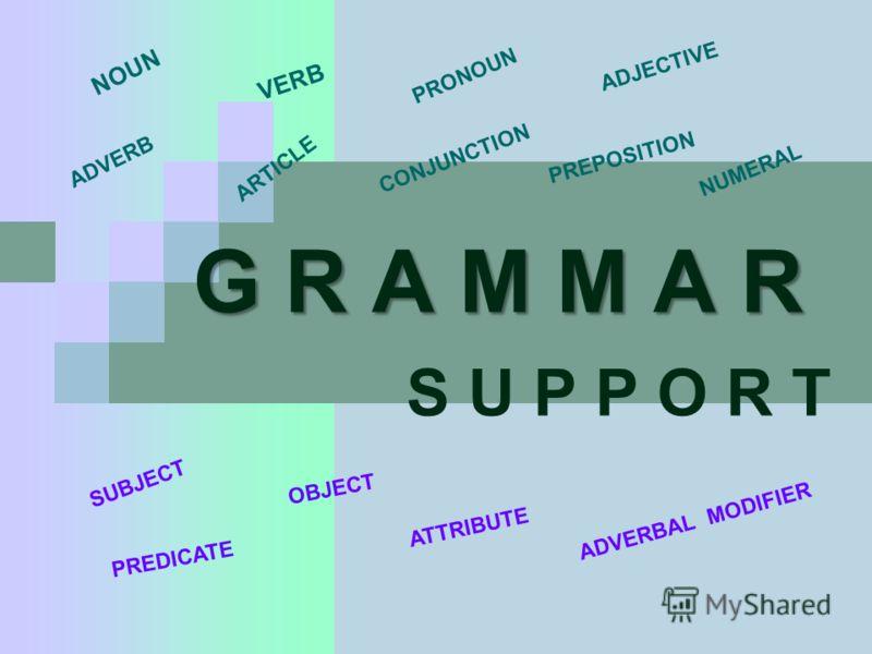 G R A M M A R S U P P O R T NOUN VERB ADVERB ARTICLE CONJUNCTION PRONOUN ADJECTIVE PREPOSITION NUMERAL SUBJECT PREDICATE OBJECT ATTRIBUTE ADVERBAL MODIFIER
