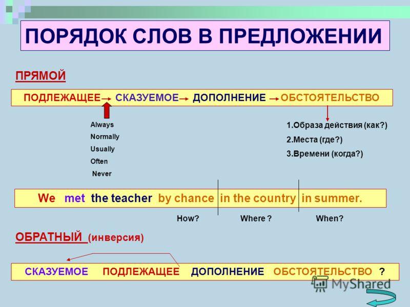 Схема английского простого предложения