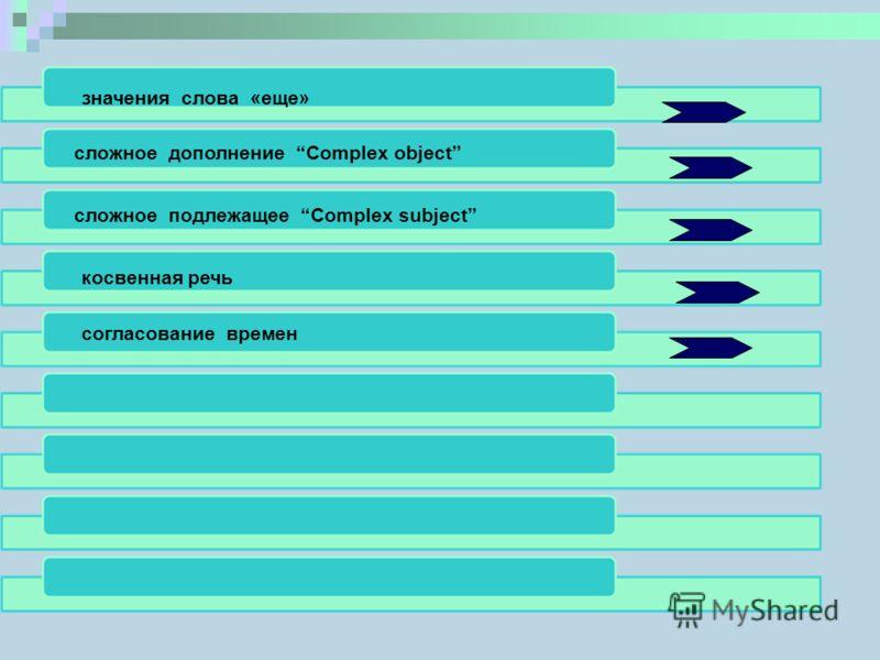 сложное дополнение Complex object сложное подлежащее Complex subject косвенная речь согласование времен значения слова «еще»