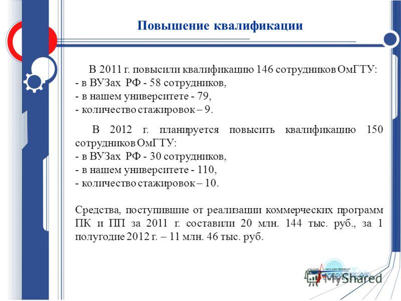 В 2011 г. повысили квалификацию 146 сотрудников ОмГТУ: - в ВУЗах РФ - 58 сотрудников, - в нашем университете - 79, - количество стажировок – 9. В 2012 г. планируется повысить квалификацию 150 сотрудников ОмГТУ: - в ВУЗах РФ - 30 сотрудников, - в наше