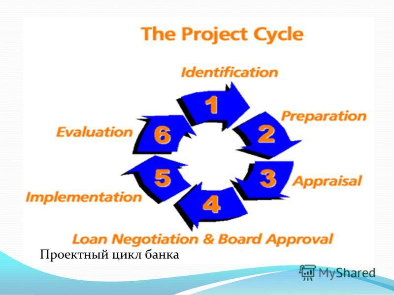 Проектный цикл банка