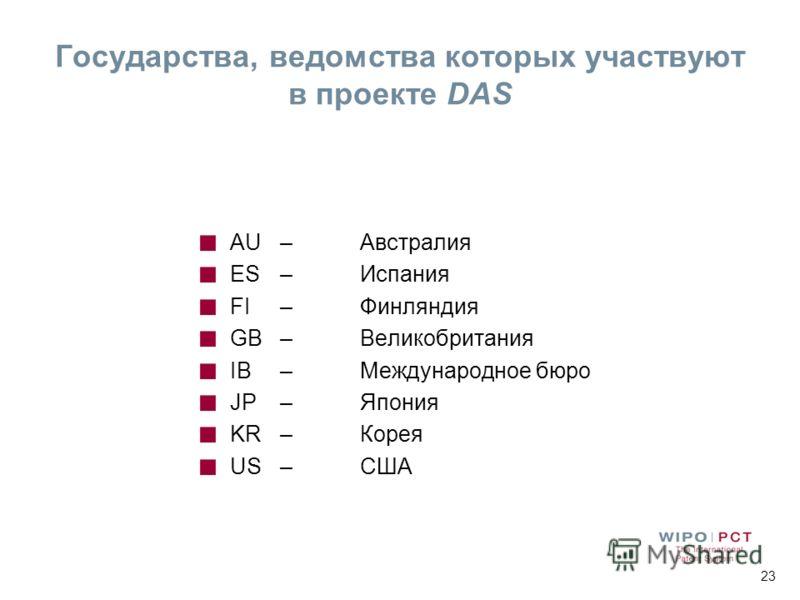 23 Государства, ведомства которых участвуют в проекте DAS AU–Австралия ES–Испания FI–Финляндия GB–Великобритания IB–Международное бюро JP–Япония KR–Корея US–США