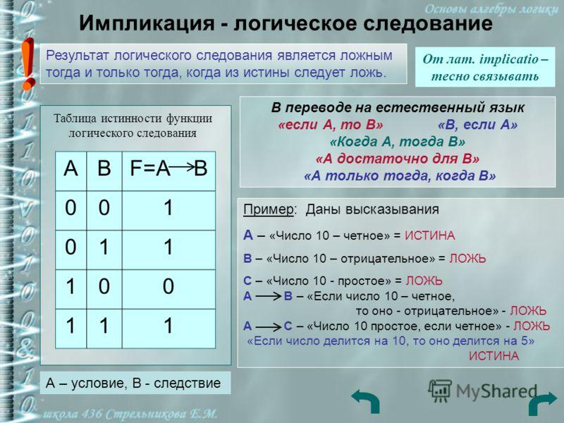 Импликация - логическое следование Результат логического следования является ложным тогда и только тогда, когда из истины следует ложь. От лат. implicatio – тесно связывать Таблица истинности функции логического следования ABF=A B 001 011 100 111 А –