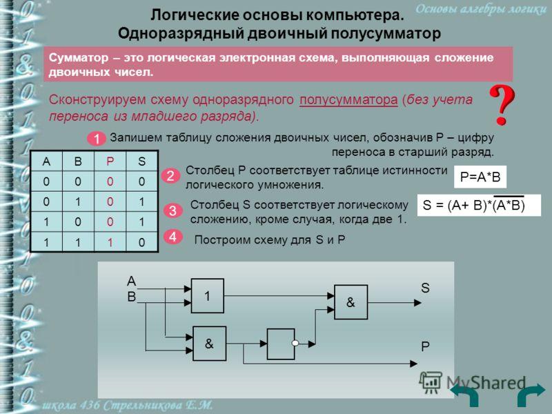 Логические основы компьютера. Одноразрядный двоичный полусумматор Сумматор – это логическая электронная схема, выполняющая сложение двоичных чисел. Сконструируем схему одноразрядного полусумматора (без учета переноса из младшего разряда). Запишем таб