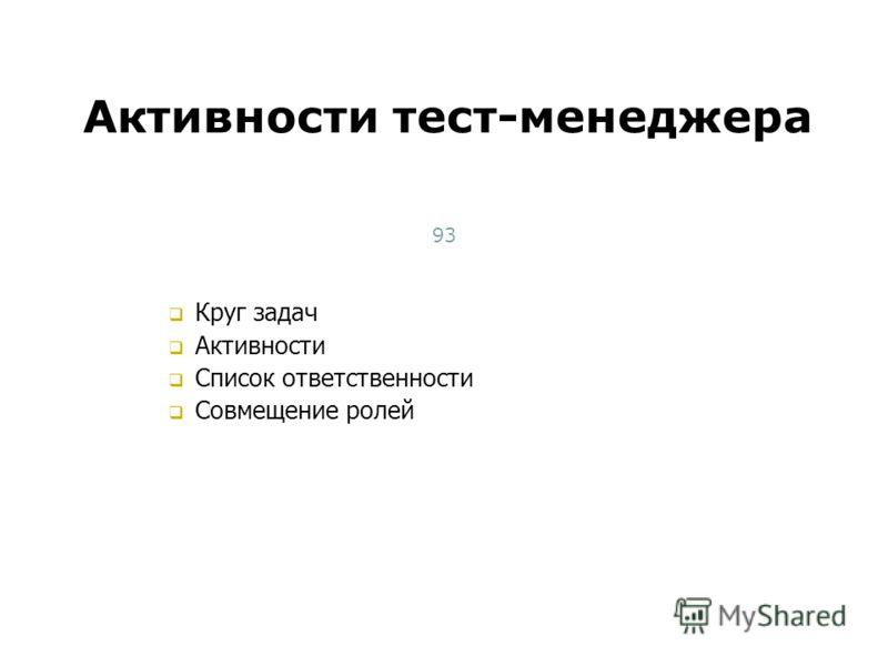 Круг задач Активности Список ответственности Совмещение ролей Активности тест-менеджера Тест-менеджмент 93