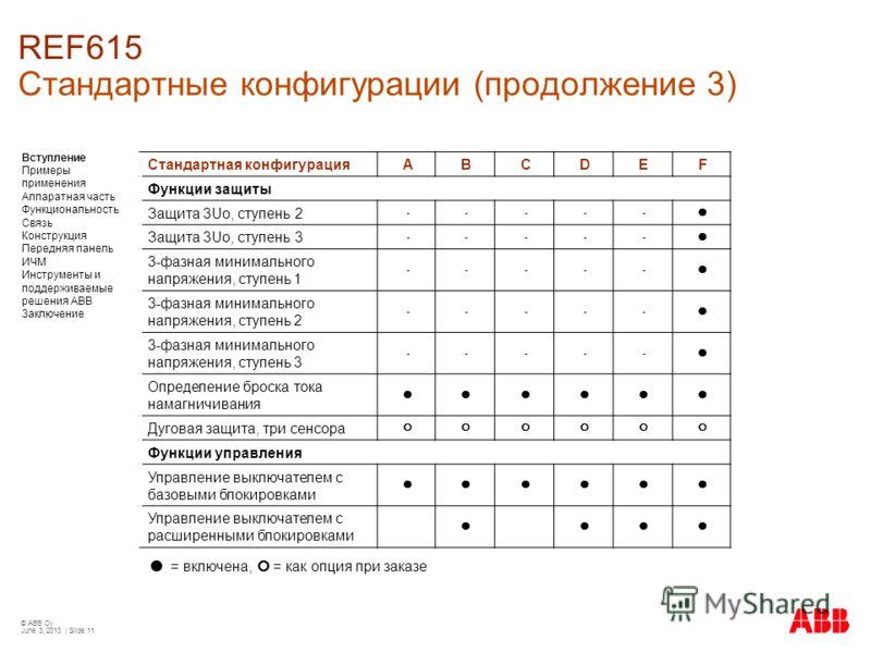 © ABB Oy June 3, 2013 | Slide 11 Стандартная конфигурацияABCDE F Функции защиты Защита 3Uo, ступень 2 ----- Защита 3Uo, ступень 3 ----- 3-фазная минимального напряжения, ступень 1 ----- 3-фазная минимального напряжения, ступень 2 ----- 3-фазная миним