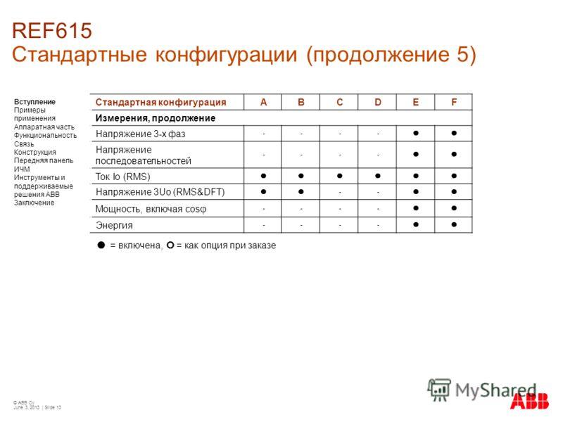© ABB Oy June 3, 2013 | Slide 13 Стандартная конфигурацияABCDEF Измерения, продолжение Напряжение 3-х фаз ---- Напряжение последовательностей ---- Ток Io (RMS) Напряжение 3Uo (RMS&DFT) -- Мощность, включая cos ---- Энергия ---- REF615 Стандартные кон