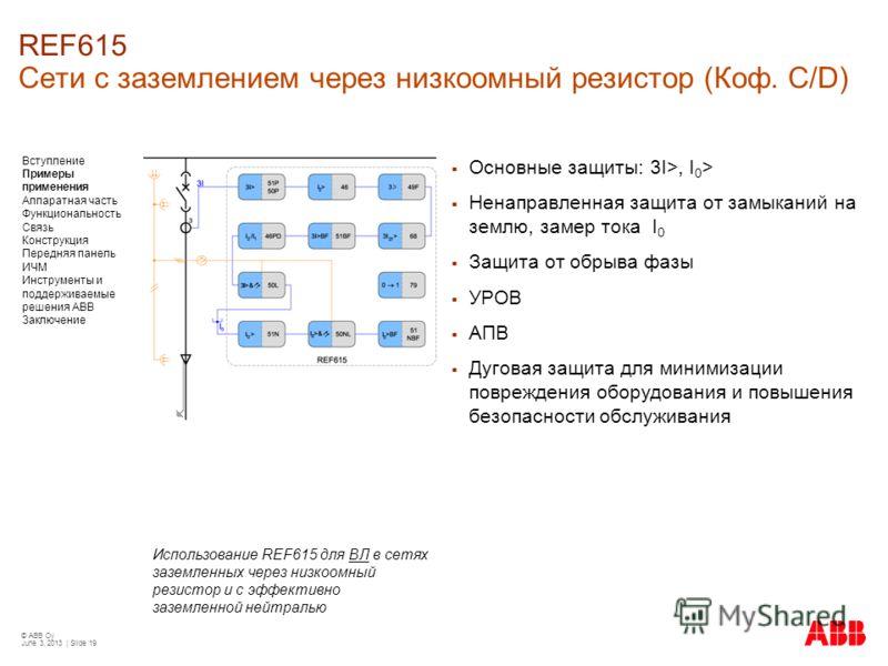 © ABB Oy June 3, 2013 | Slide 19 Использование REF615 для ВЛ в сетях заземленных через низкоомный резистор и с эффективно заземленной нейтралью Основные защиты: 3I>, I 0 > Ненаправленная защита от замыканий на землю, замер тока I 0 Защита от обрыва ф