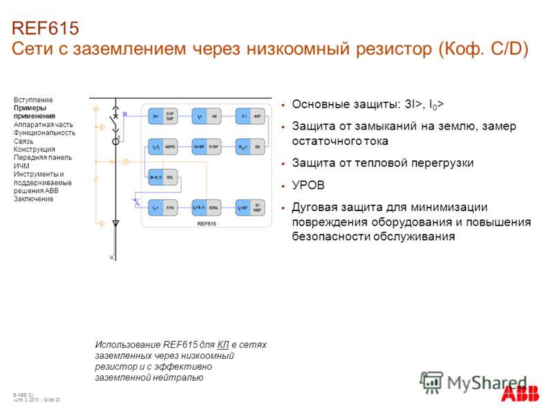 © ABB Oy June 3, 2013 | Slide 20 Использование REF615 для КЛ в сетях заземленных через низкоомный резистор и с эффективно заземленной нейтралью Основные защиты: 3I>, I 0 > Защита от замыканий на землю, замер остаточного тока Защита от тепловой перегр
