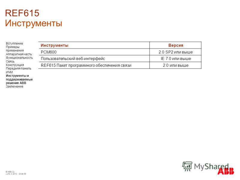 © ABB Oy June 3, 2013 | Slide 66 REF615 Инструменты ИнструментыВерсия PCM6002.0 SP2 или выше Пользовательский веб-интерфейсIE 7.0 или выше REF615 Пакет программного обеспечения связи2.0 или выше Вступление Примеры применения Аппаратная часть Функцион