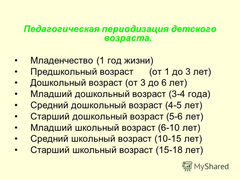 Педагогическая периодизация детского возраста. Младенчество (1 год жизни) Предшкольный возраст (от 1 до 3 лет) Дошкольный возраст (от 3 до 6 лет) Младший дошкольный возраст (3-4 года) Средний дошкольный возраст (4-5 лет) Старший дошкольный возраст (5